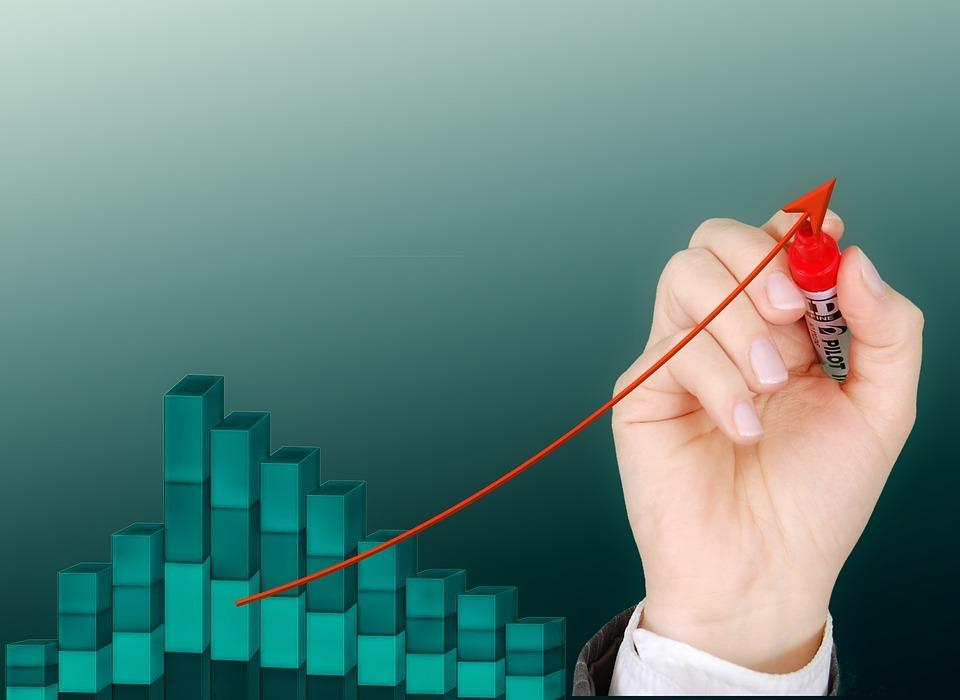 Greșim în mod sistematic când estimăm PIB potențial și rata naturală a dobânzii?